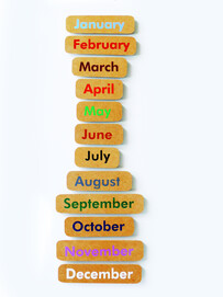 Months of the Year - English